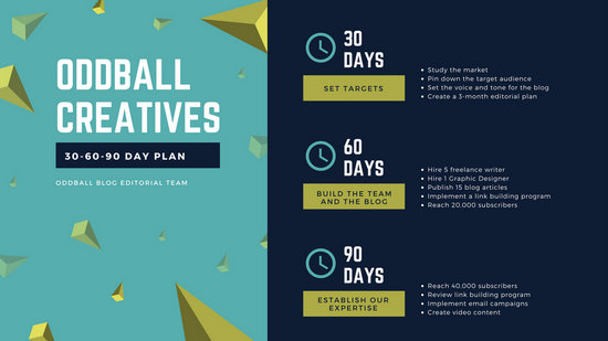 90 days sales plan