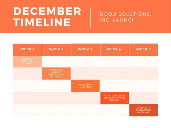 Orange Timeline Gantt Chart - Templates by Canva - gantt chart