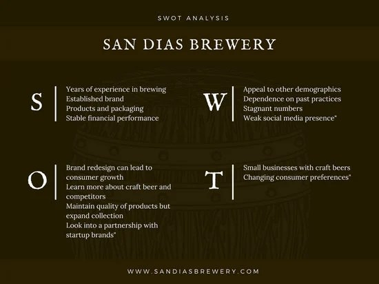 Dark Brown Brewery SWOT Analysis - Templates by Canva - Product Swot Analysis Template