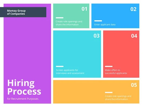Colorful Grid Process Flow Chart - Templates by Canva - process flow chart template