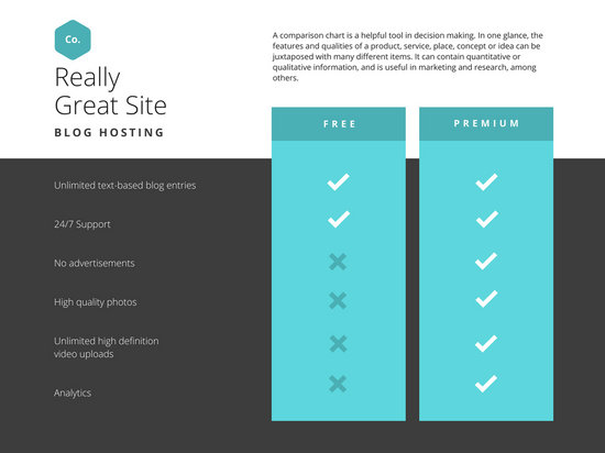 Teal Simple Comparison Chart - Templates by Canva - comparison chart templates