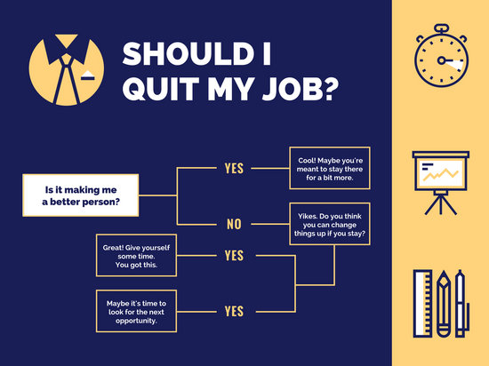 Blue and Khaki Illustration Decision Tree Chart - Templates by Canva