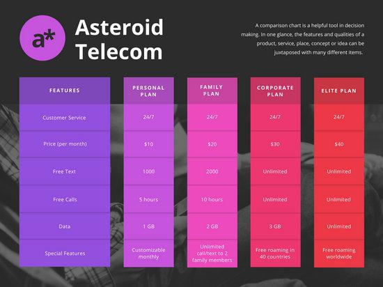 Pink Purple Photo Comparison Chart - Templates by Canva