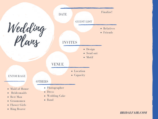 Peach Wedding Plans Mind Map - Templates by Canva