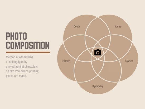 Photo Composition 5-Circle Venn Diagram - Templates by Canva