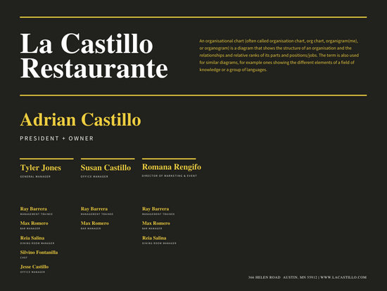Restaurant Organizational Chart - Templates by Canva
