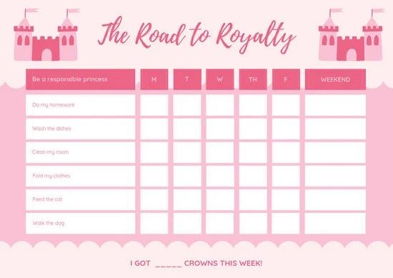 Customize 440+ Reward Chart Poster templates online - Canva