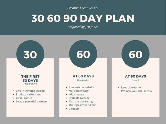 Green Gray Modern Minimalist 30 60 90 Day Plan Presentation