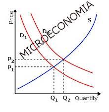 microeco