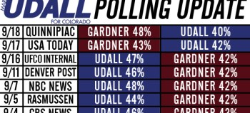 Udall for Colorado September Polling Updatae
