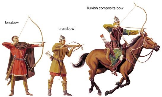 Crossbow Vs Roundup September 21st 2015: The History Of The English Longbow