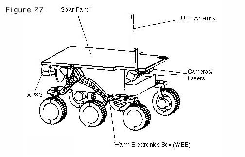 mars rover diagram