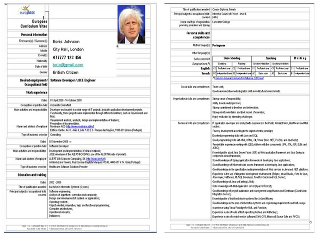 cv pass europeo