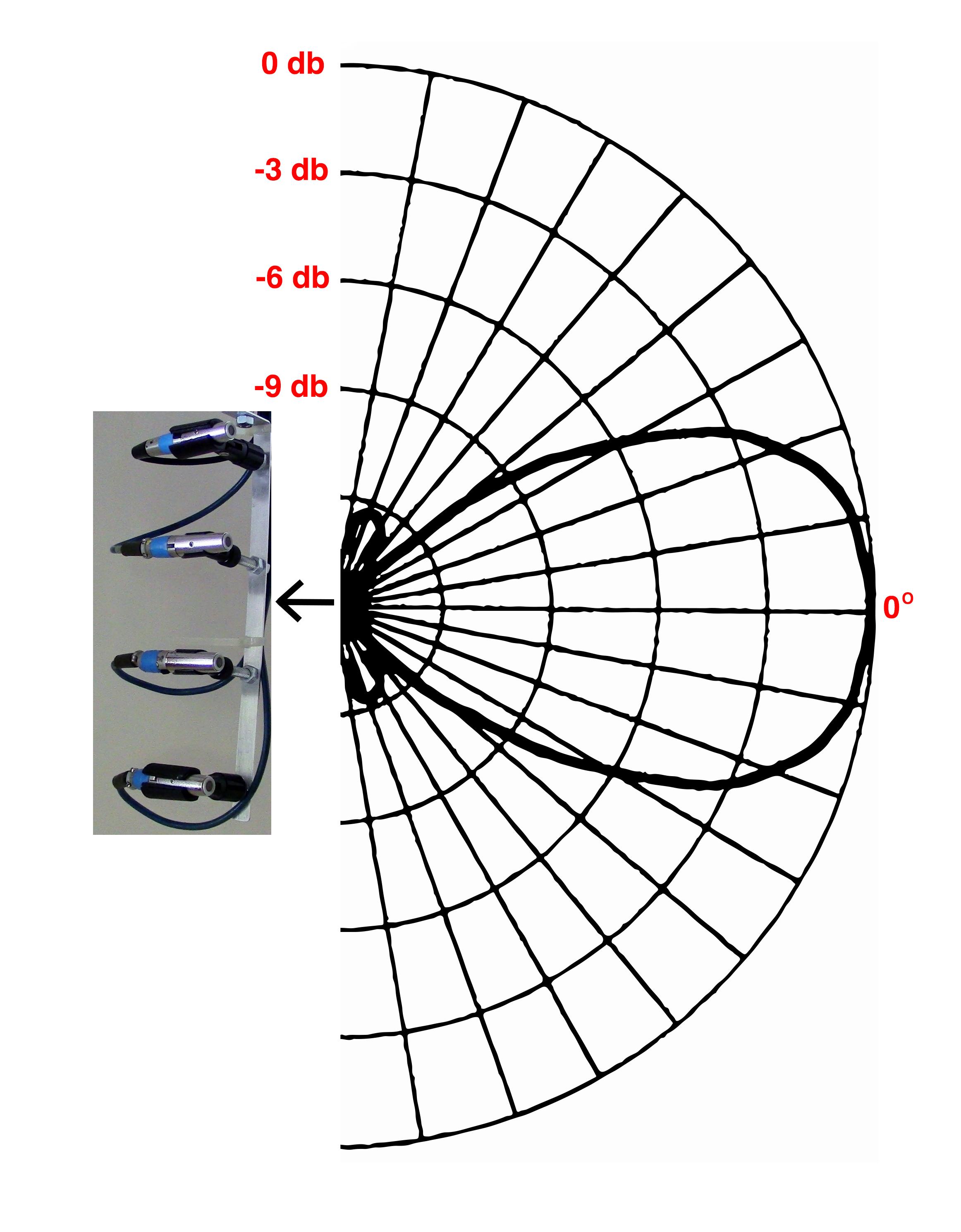 akg d112 wiring diagram