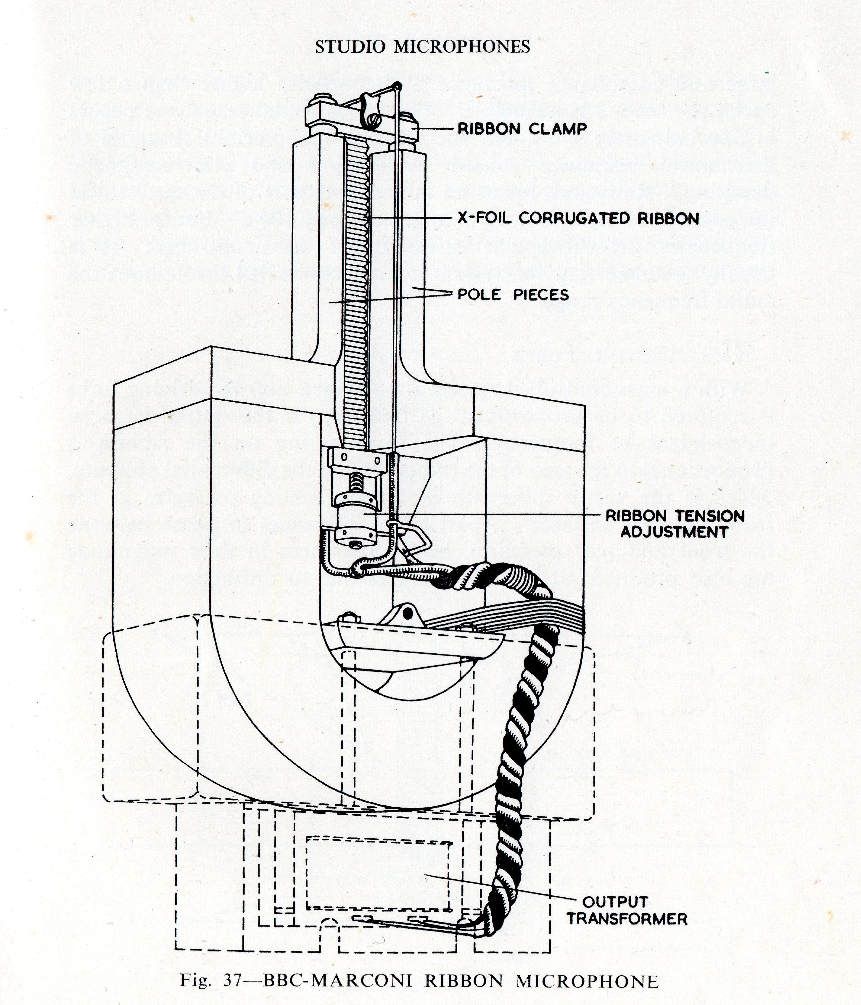 Excellent Motorola Microphone Wiring Diagram Basic Electronics Wiring Diagram Wiring 101 Ivorowellnesstrialsorg