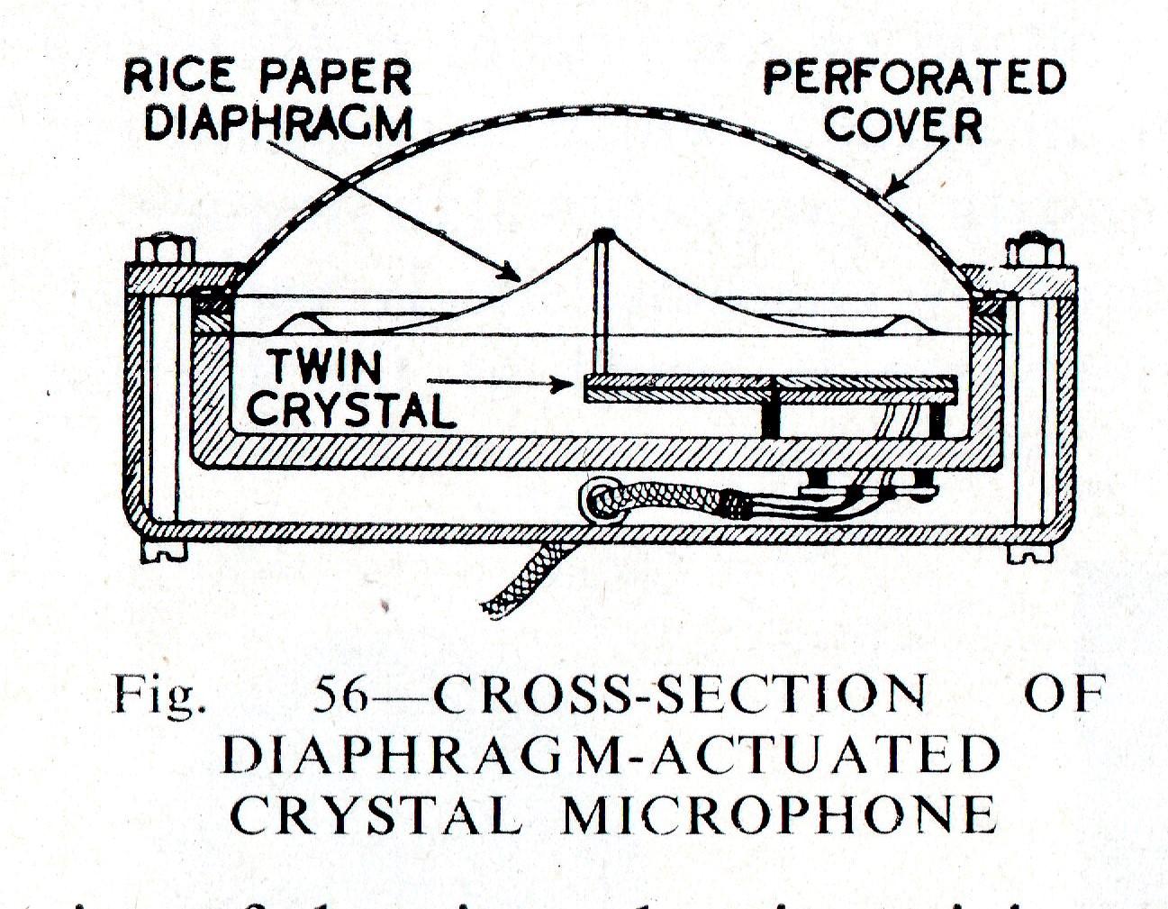 xlr microphone wiring 3 5mm diagram