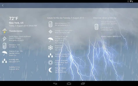 10 best android weather station apps to use with android
