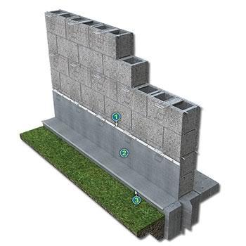 The Evolution of Thru-Wall Flashings for Masonry Walls \u2013 Masonry Design