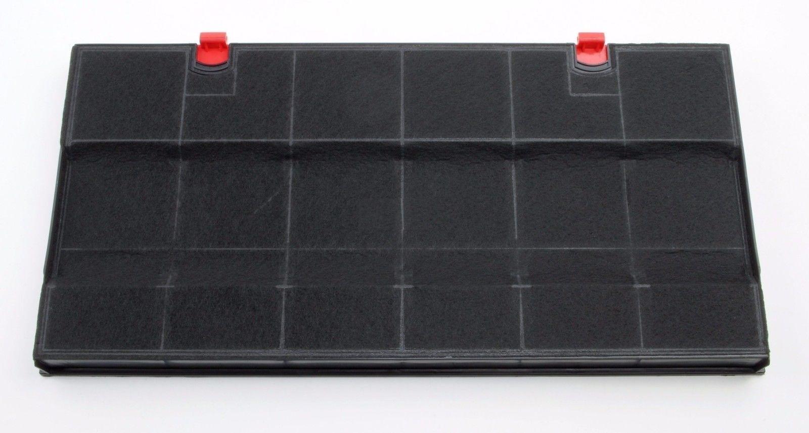 Dunstabzugshaube Kohlefilter Einbauen : Dunstabzug kohlefilter wechseln kohlefilter dunstabzugshaube