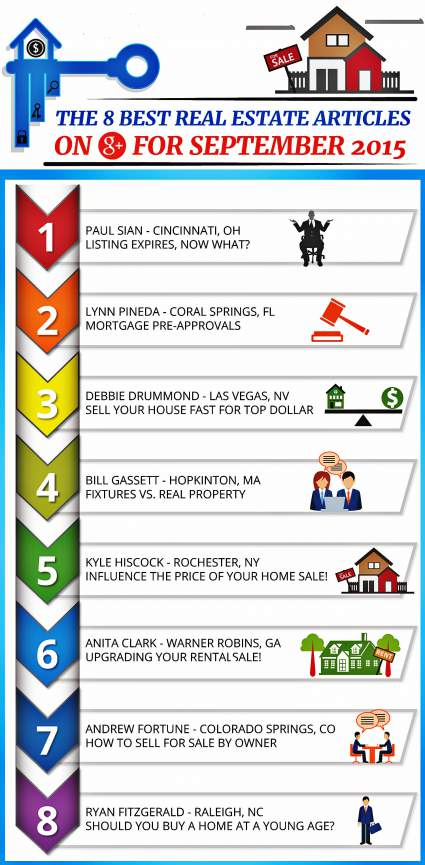 Best Google+ Real Estate Articles September 2015 - Massachusetts