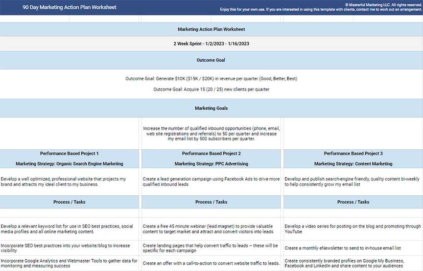 marketing actions plan