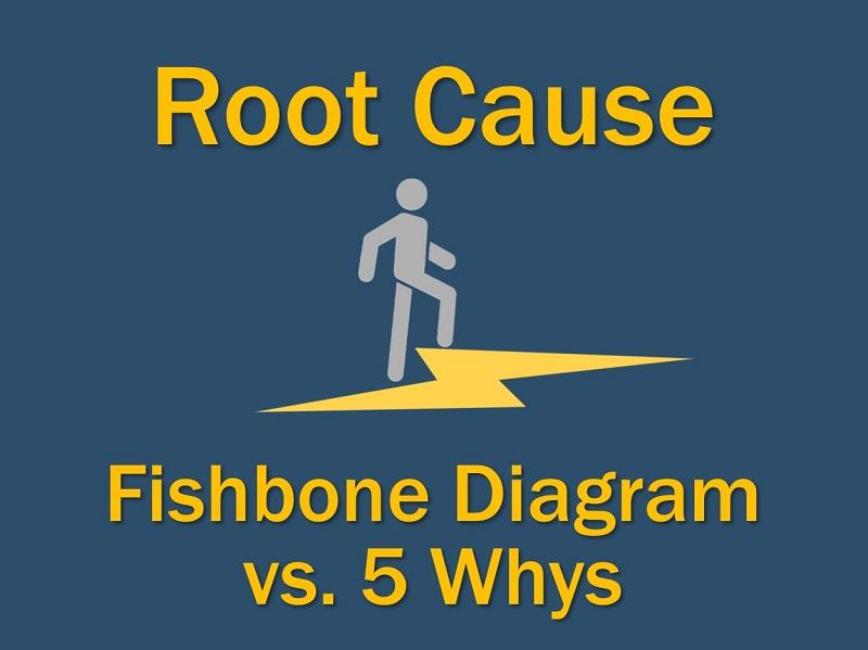 Lightning Cast Root Cause Analysis - Mastering Business Analysis - root cause analysis