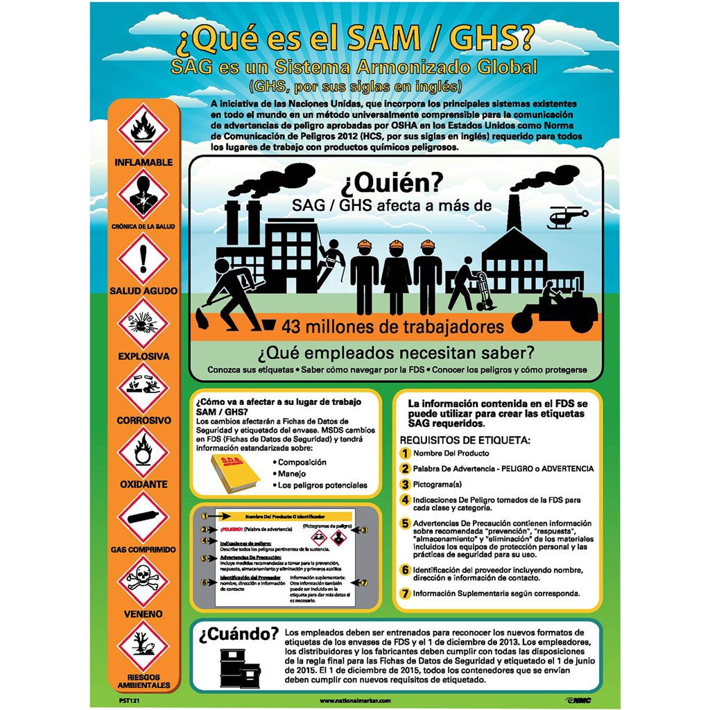 Poster In Spanish Poster 24x18 Spanish What Is Ghs Sig Pst121sp