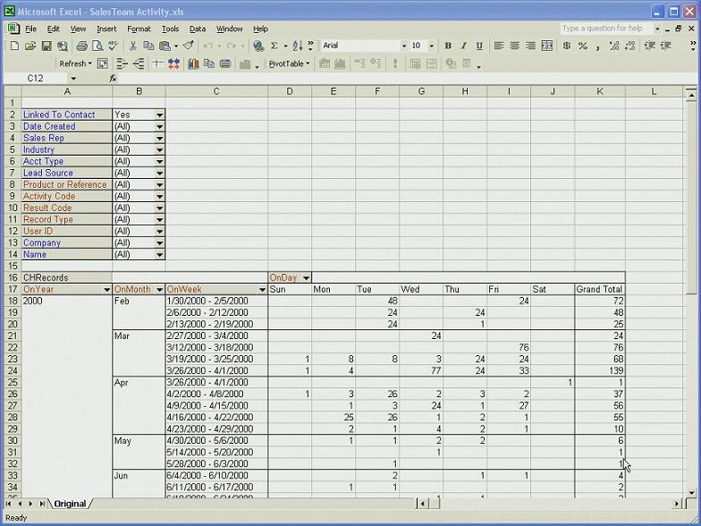 sample of daily report of activities - Funfpandroid - sample activity calendar template