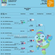 Resultados Taekwondo M-48, Nanjing 2014