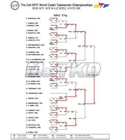 04_Result_Match_List_M-37kg_20150824-
