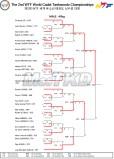 10_Result_Match_List_M-49kg_20150826