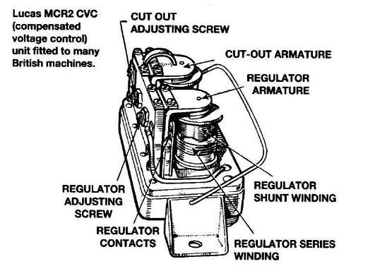 How the Lucas voltage regulator works \u2022 Matchless Clueless