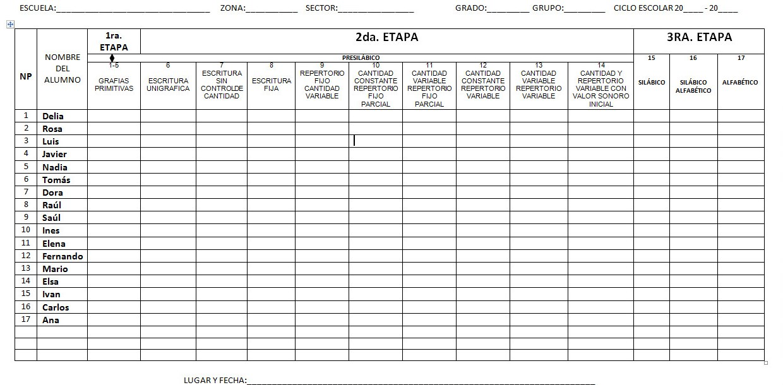 Formato de proceso de adquisición de la escritura Material Educativo - formatos para gafetes