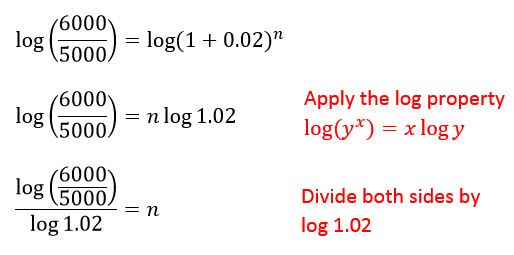 How Do You Solve For Time in the Compound Interest Formula? Math FAQ