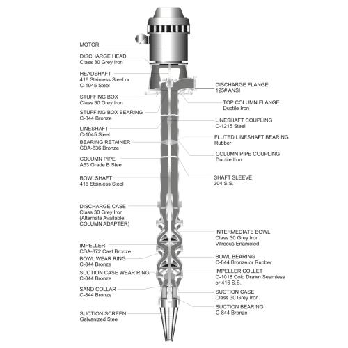 Medium Crop Of Deep Well Pump