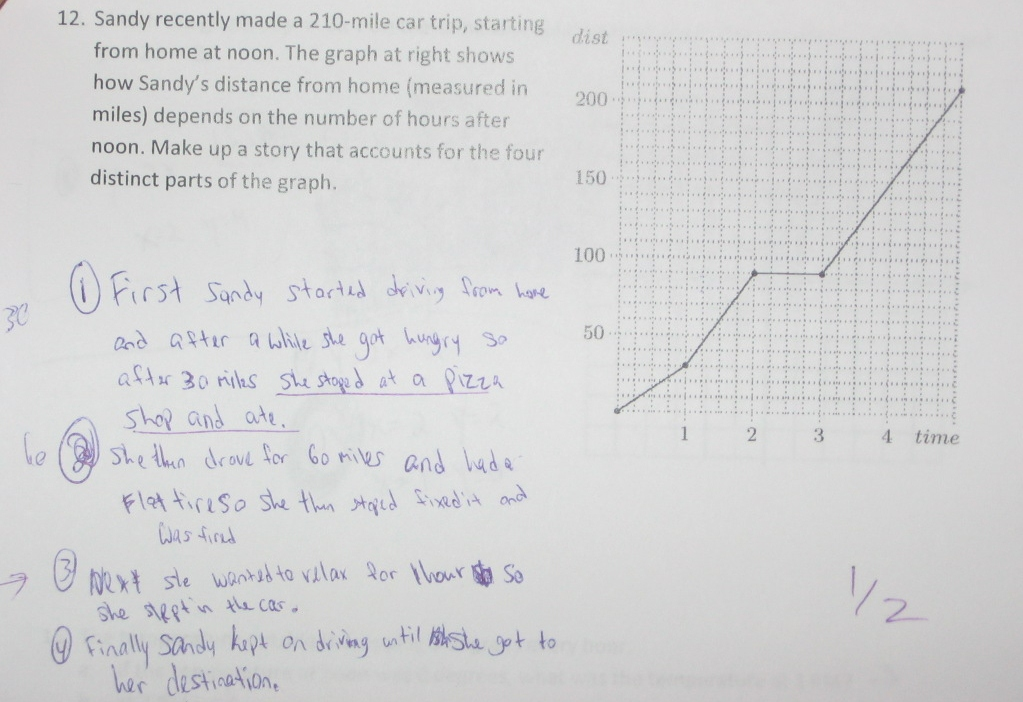 Graphing « Math Mistakes