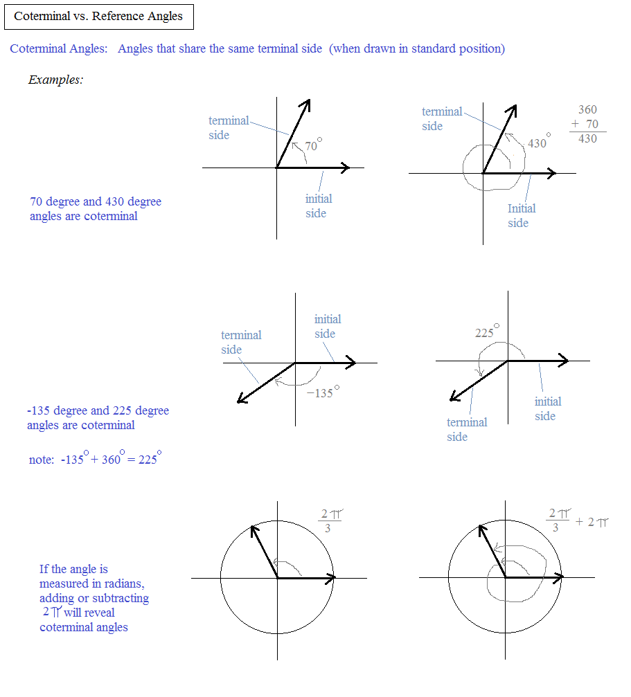 Collection of Worksheet On Reference Angles - Adriaticatoursrl