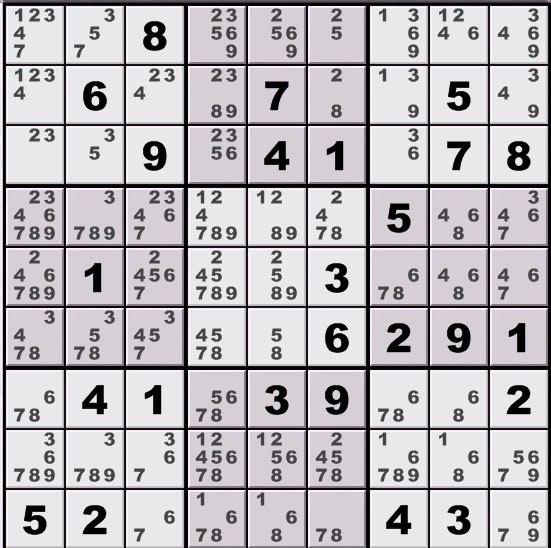 Solve a Sudoku Puzzle using Matlab Beni Bogoşel\u0027s blog