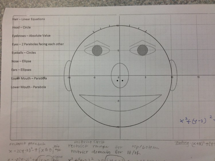 Desmos Equations Graph With Smiley Face
