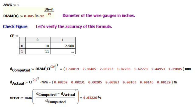 Figure M: Simple Equation to Compute Diameter from American Wire Gauge Value.