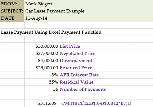 Magic Number Analysis \u2013 \u201cMoney Factor\u201d in Auto Leasing Math