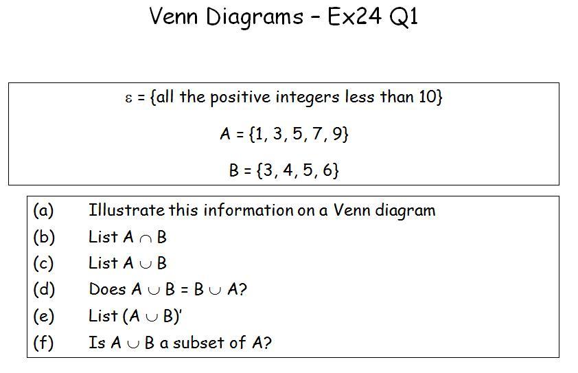 algebra venn diagram problems