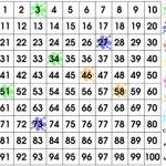 Splat square100 - Primary Games