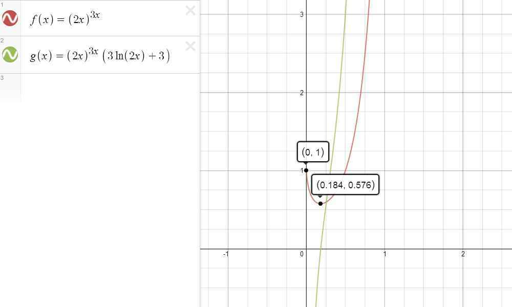The Exponent Rule for Derivatives \u2014 Your One-Stop Shop to Staircase