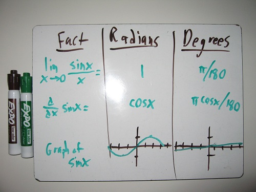 Degrees vs Radians \u2013 Math with Bad Drawings