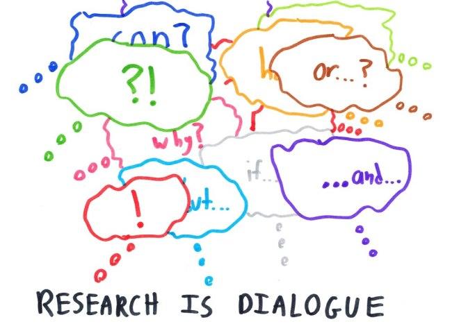 La ricerca è dialogo