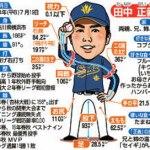 【ドラフト会議2016】結果速報と選手の紹介!