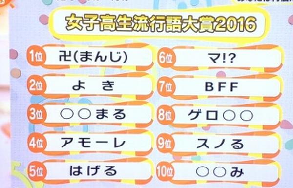 女子高生流行語大賞2016