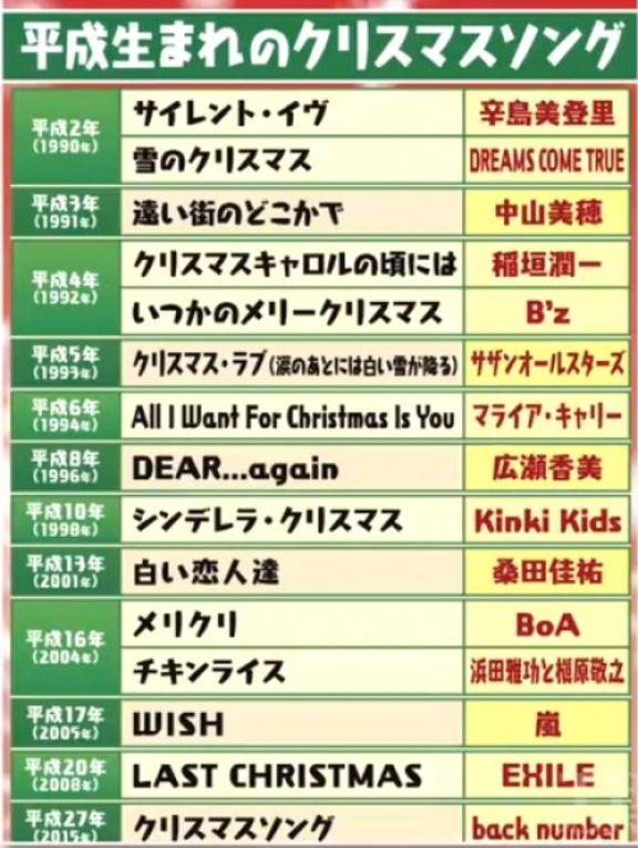 平成生まれのクリスマスソング