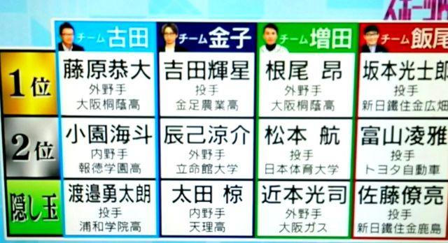 2018仮想ドラフ会議結果